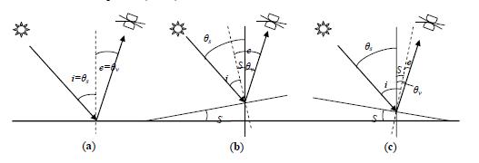 koreksi-topografi-2